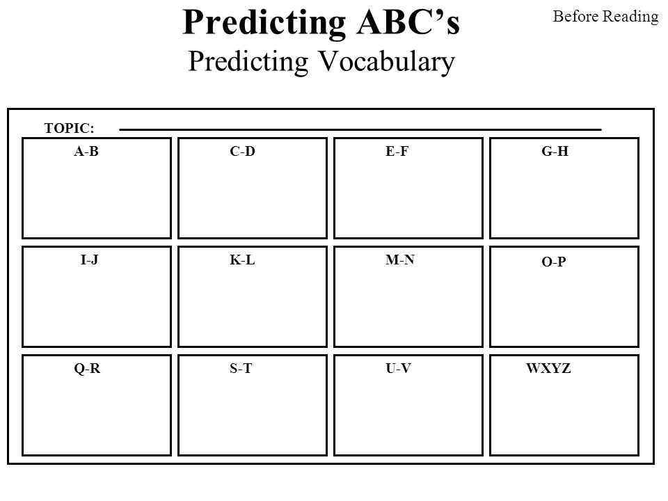 Predicting ABC's Predicting Vocabulary