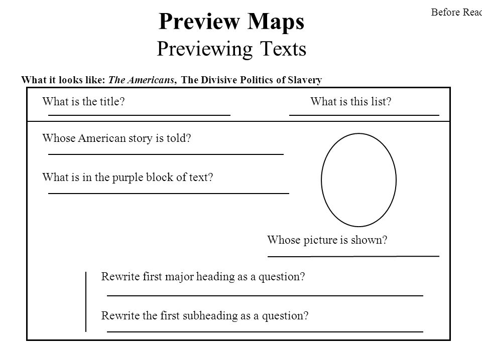 Preview Maps Previewing Texts
