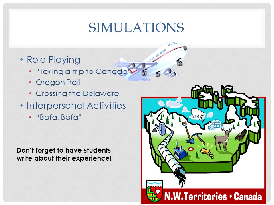 Simulations Role Playing Interpersonal Activities