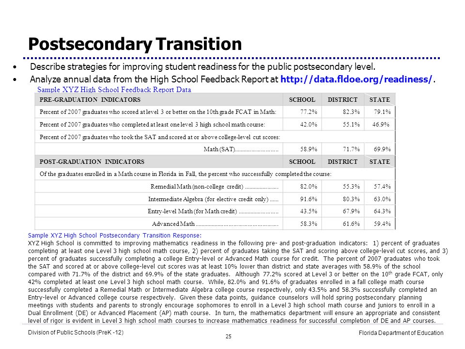 Postsecondary Transition