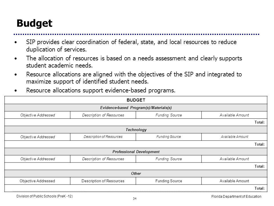 Evidence-based Program(s)/Materials(s) Professional Development