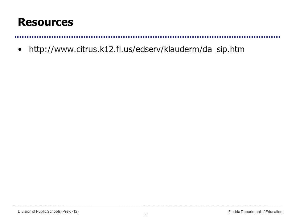 Resources http://www.citrus.k12.fl.us/edserv/klauderm/da_sip.htm