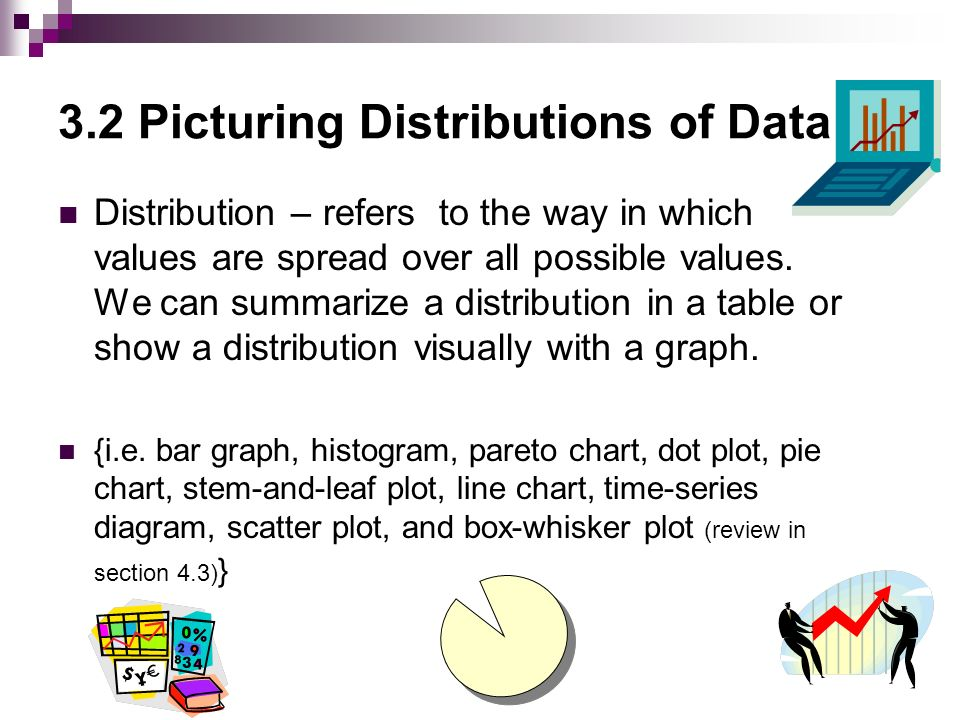 Statistical reasoning for everyday life ppt video online download statistical reasoning for everyday life 2 32 picturing distributions ccuart Images