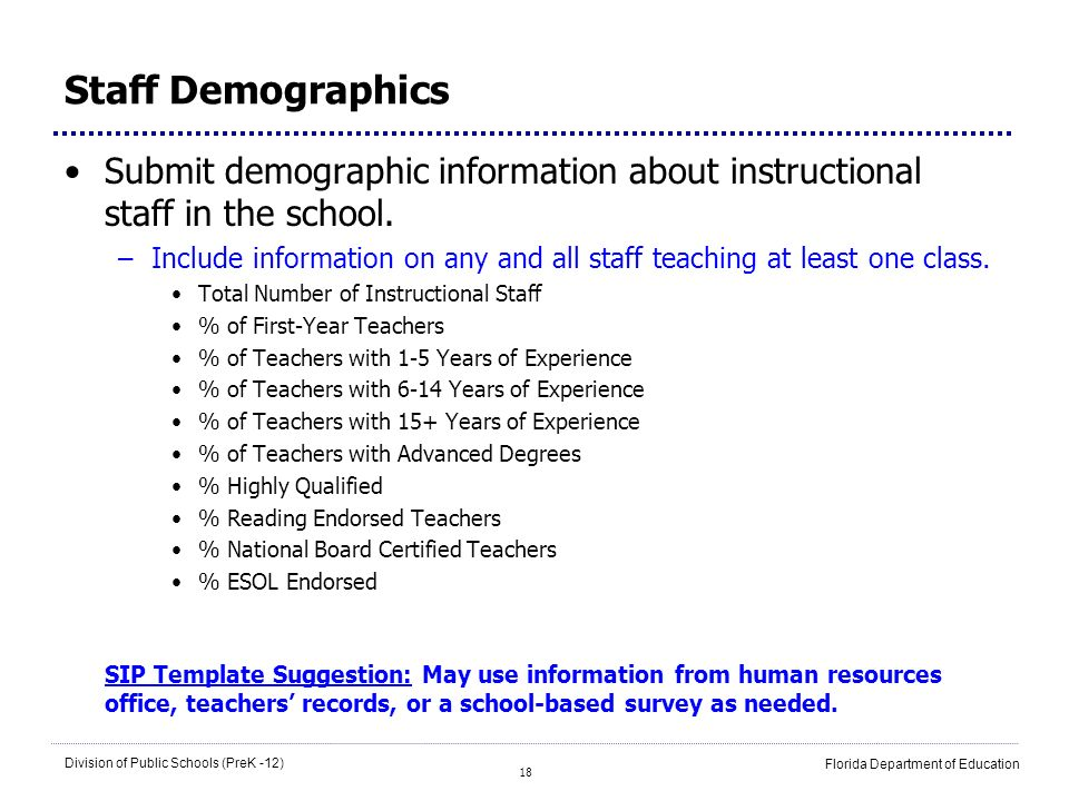 Staff DemographicsSubmit demographic information about instructional staff in the school.
