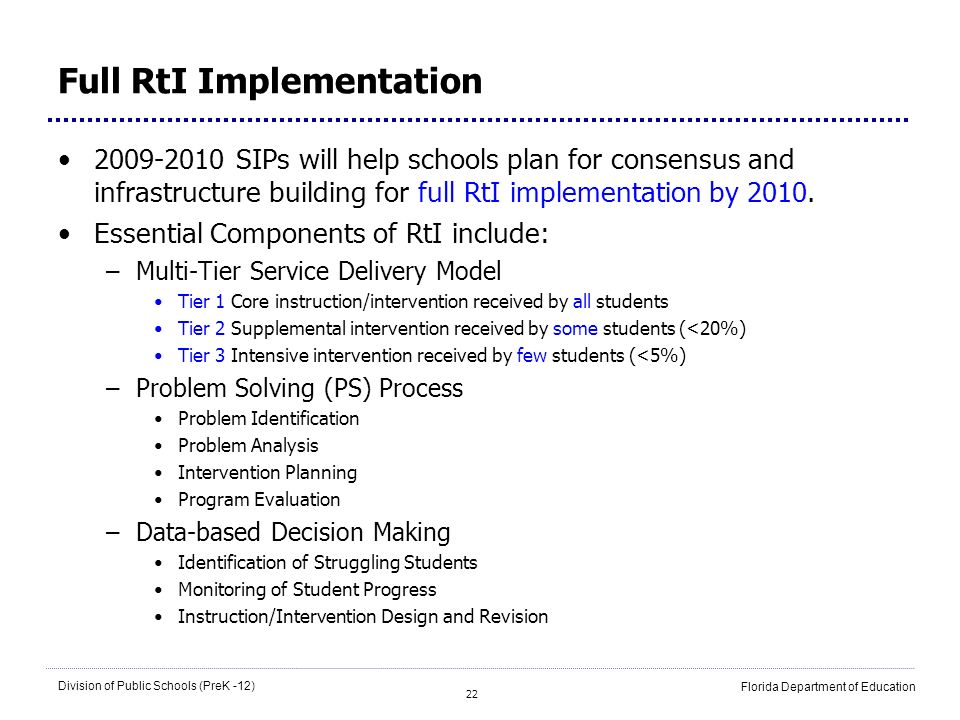 Full RtI Implementation