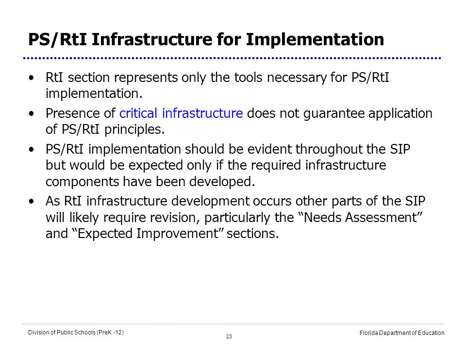 PS/RtI Infrastructure for Implementation