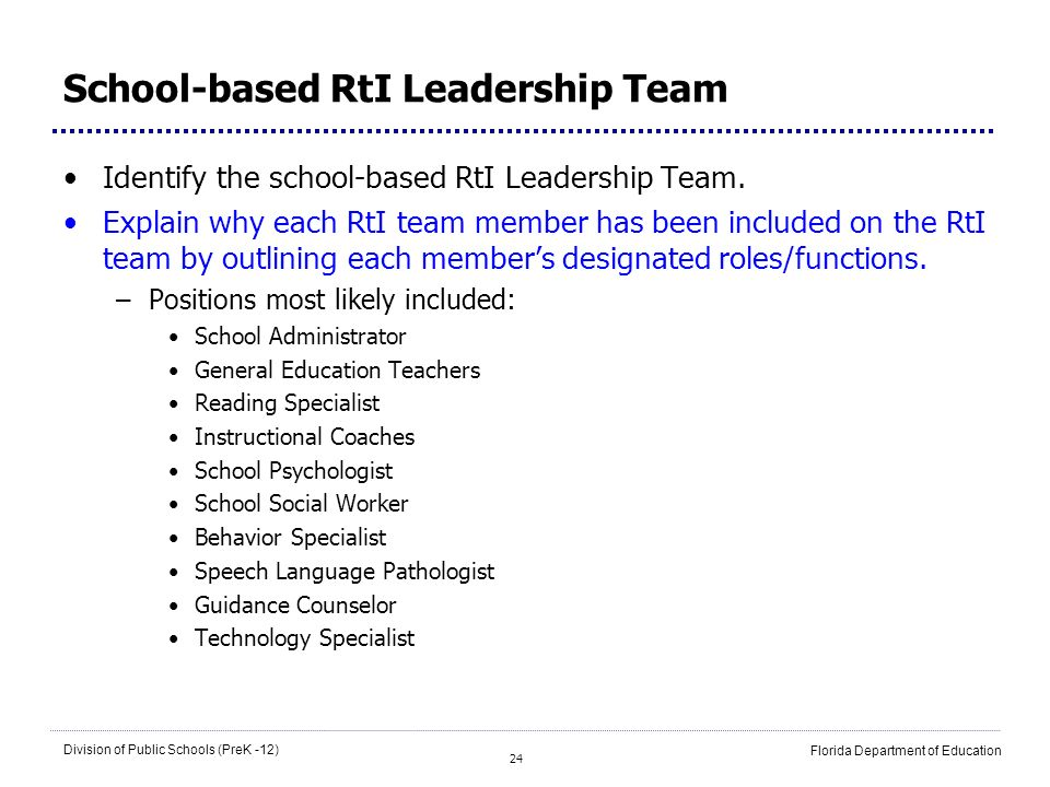 School-based RtI Leadership Team