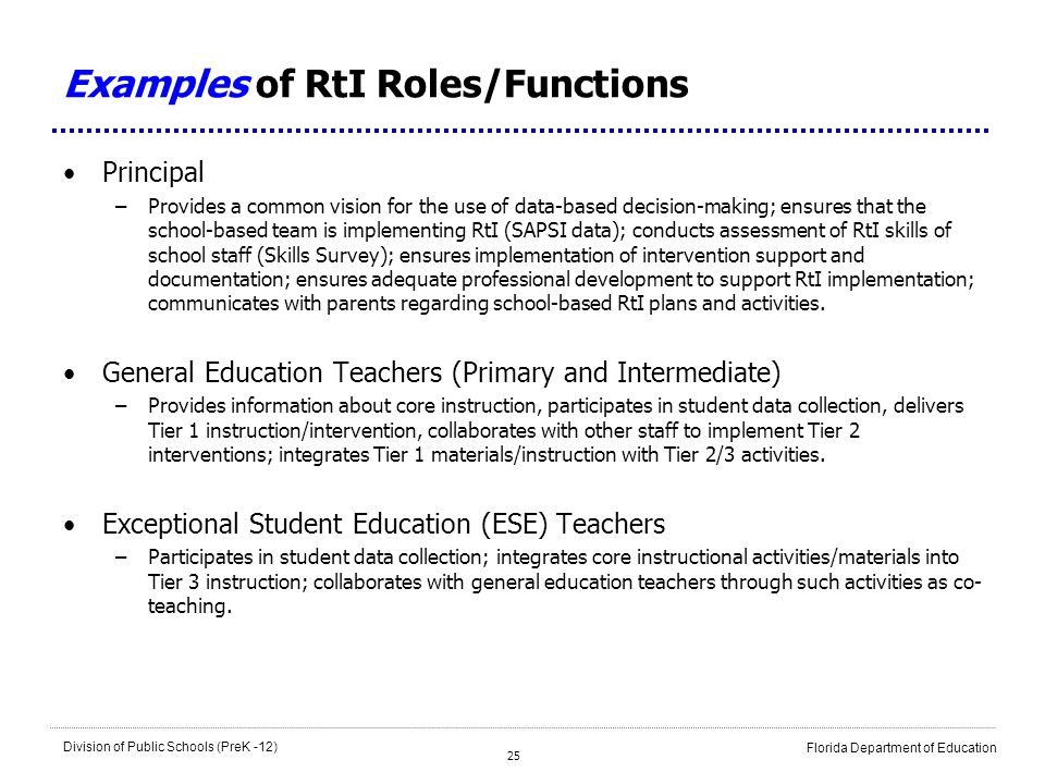 Examples of RtI Roles/Functions
