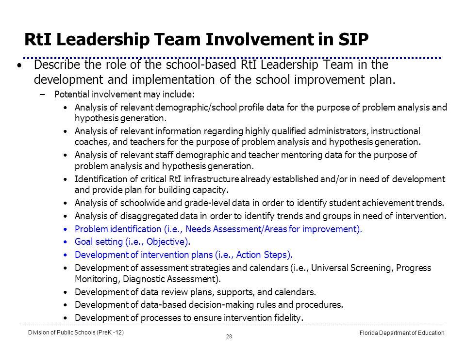 RtI Leadership Team Involvement in SIP