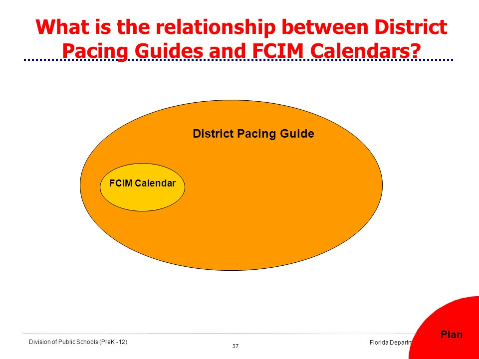What is the relationship between District Pacing Guides and FCIM Calendars