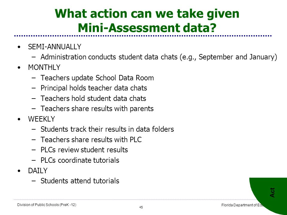 What action can we take given Mini-Assessment data