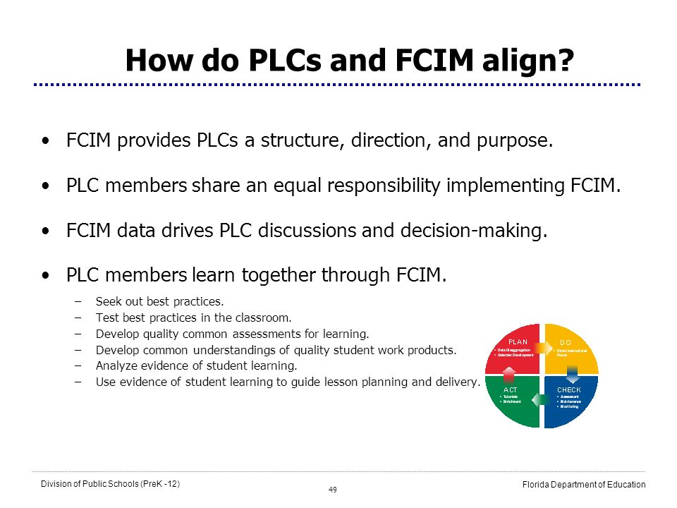 How do PLCs and FCIM align