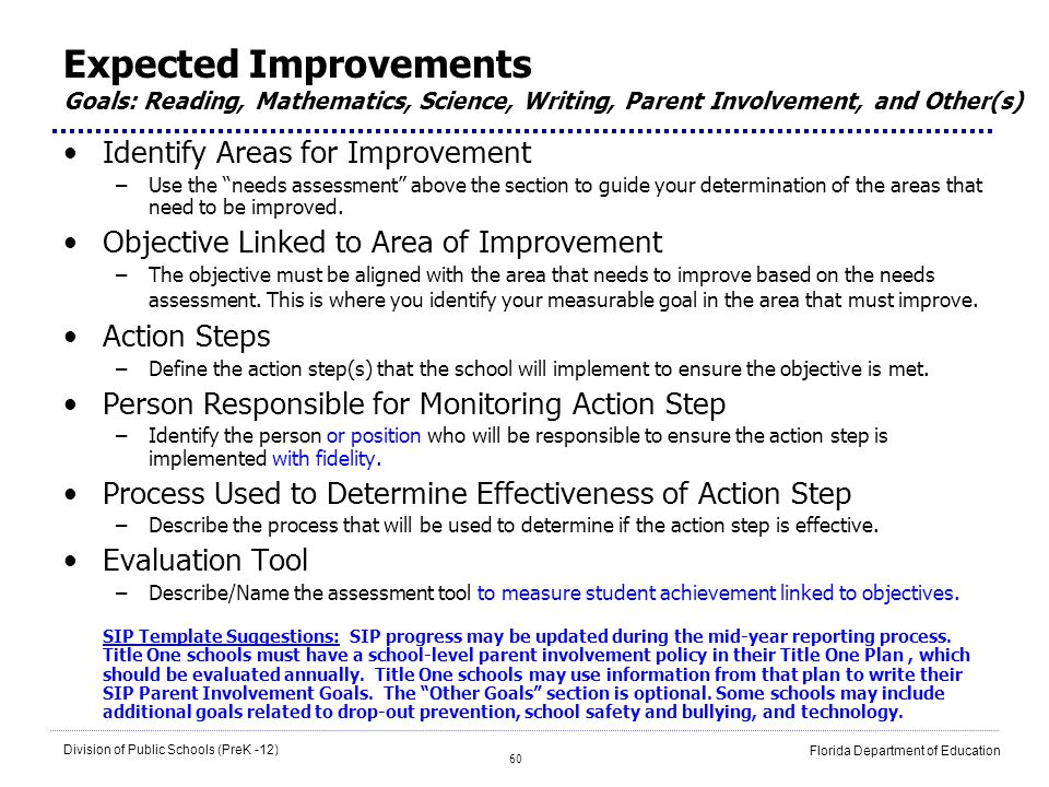 Expected Improvements Goals: Reading, Mathematics, Science, Writing, Parent Involvement, and Other(s)