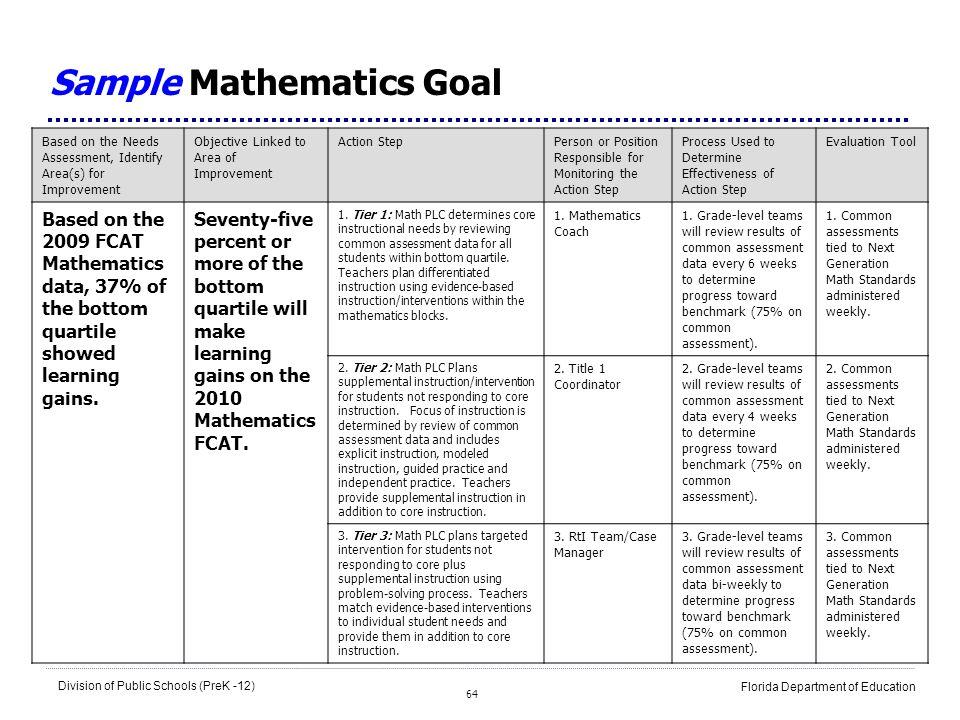 Sample Mathematics Goal