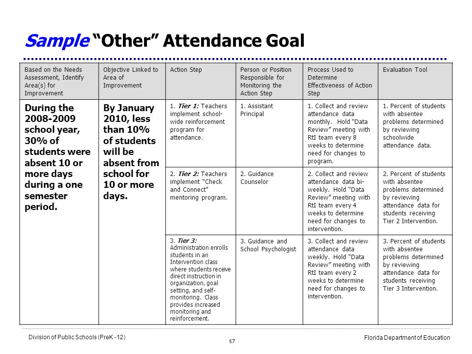 Sample Other Attendance Goal