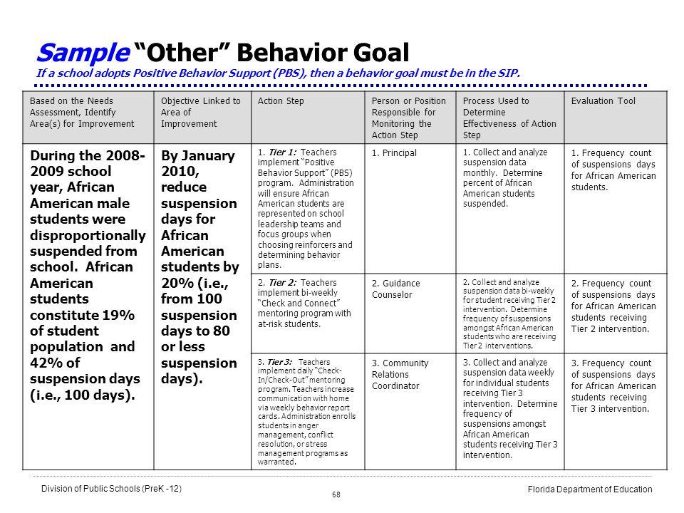 Sample Other Behavior Goal