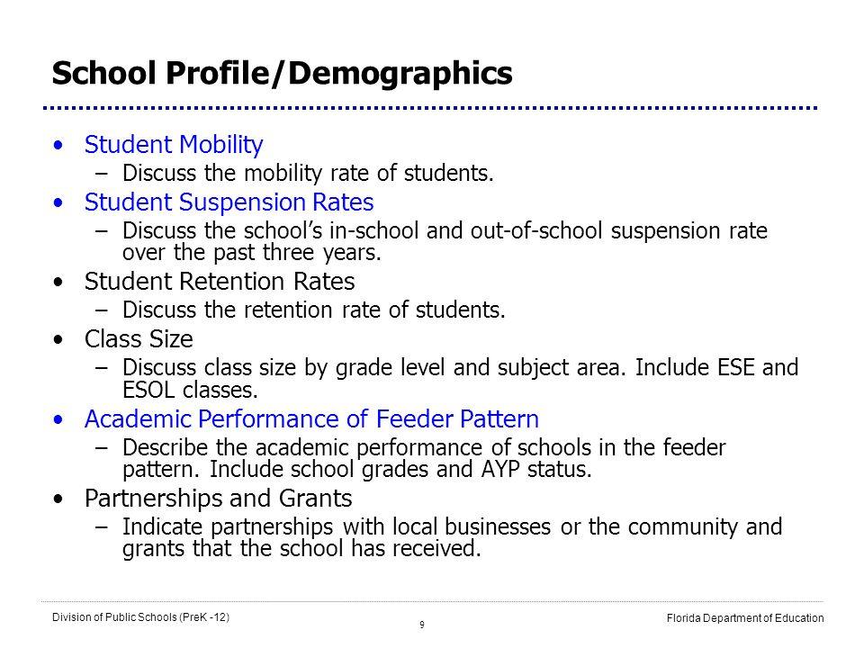 School Profile/Demographics
