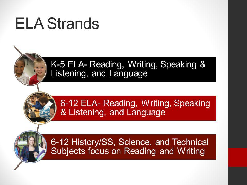 ELA Strands K-5 ELA- Reading, Writing, Speaking & Listening, and Language ELA- Reading, Writing, Speaking & Listening, and Language.