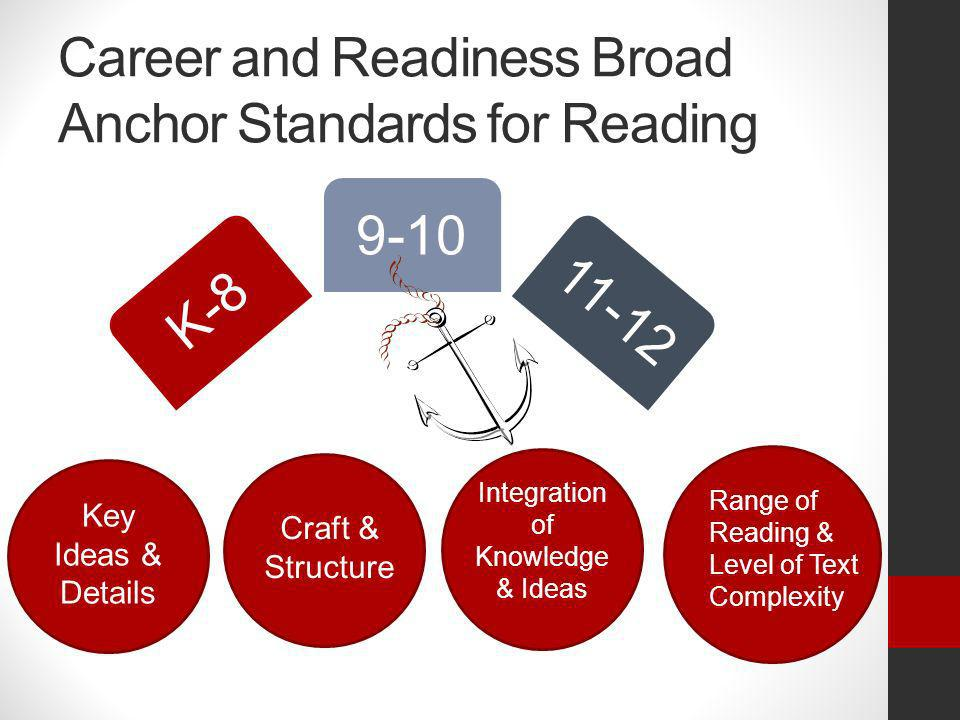 Career and Readiness Broad Anchor Standards for Reading