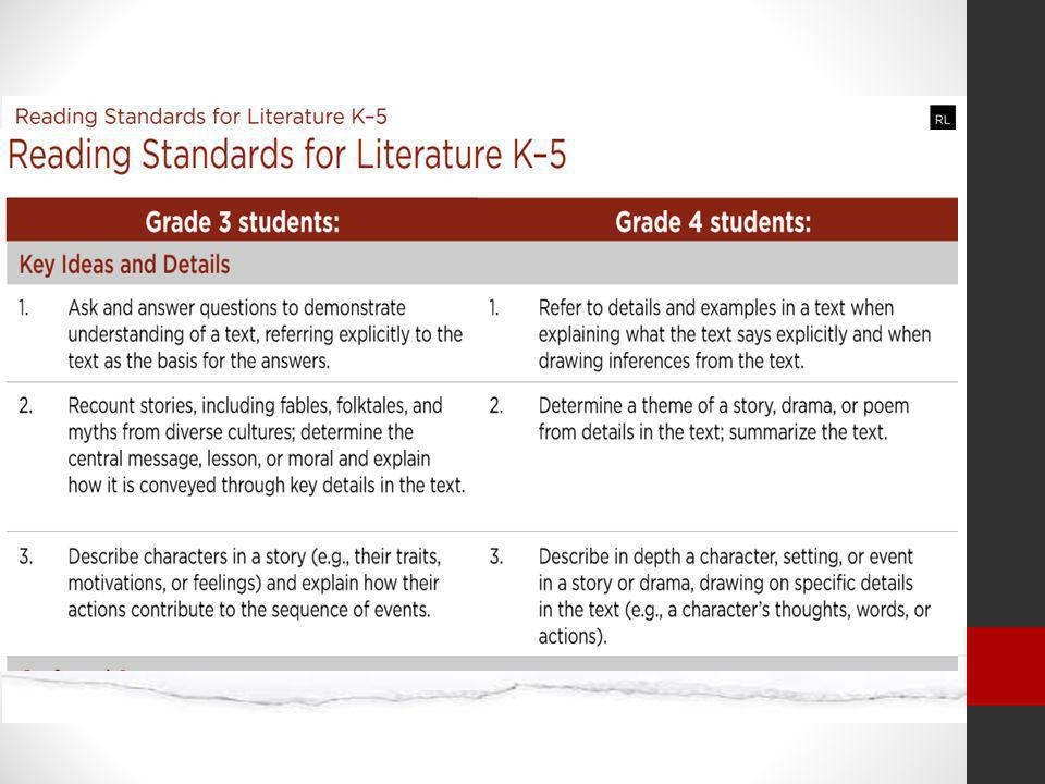 Here are the actual Reading Standards for Literature from the Common Core document. The broader standards are divided into more specific grade-band standards which become more complex and more rigorous as students progress from Grades K-2, 3-5, 6-8 to Grades 9-10, and then to Grades 11-12. Please note that the standards spiral. The fundamental skills for all 10 standards are meant to be mastered in Grades 6-8 and further refined and reinforced in Grades 9-12.