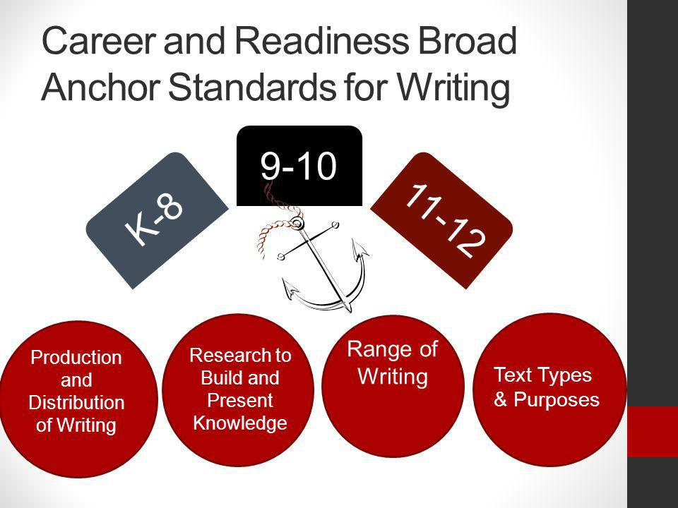 Career and Readiness Broad Anchor Standards for Writing