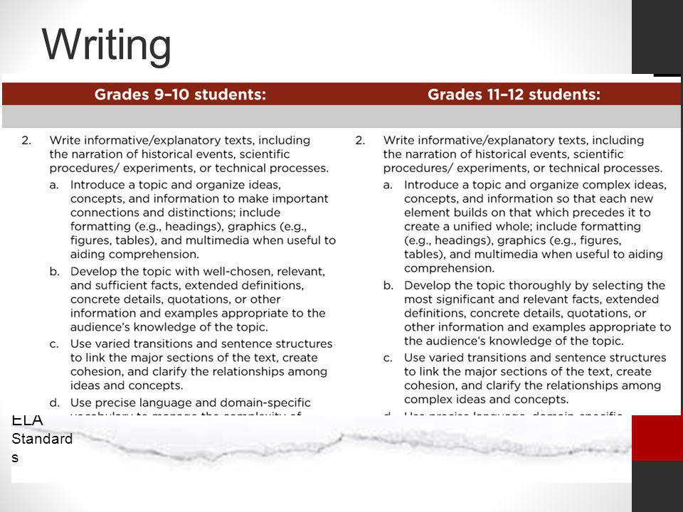 Writing Page 65 the ELA Standards