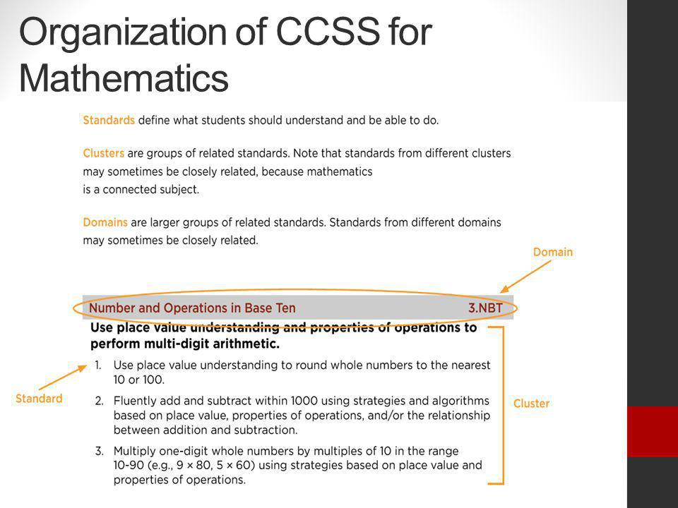 Organization of CCSS for Mathematics
