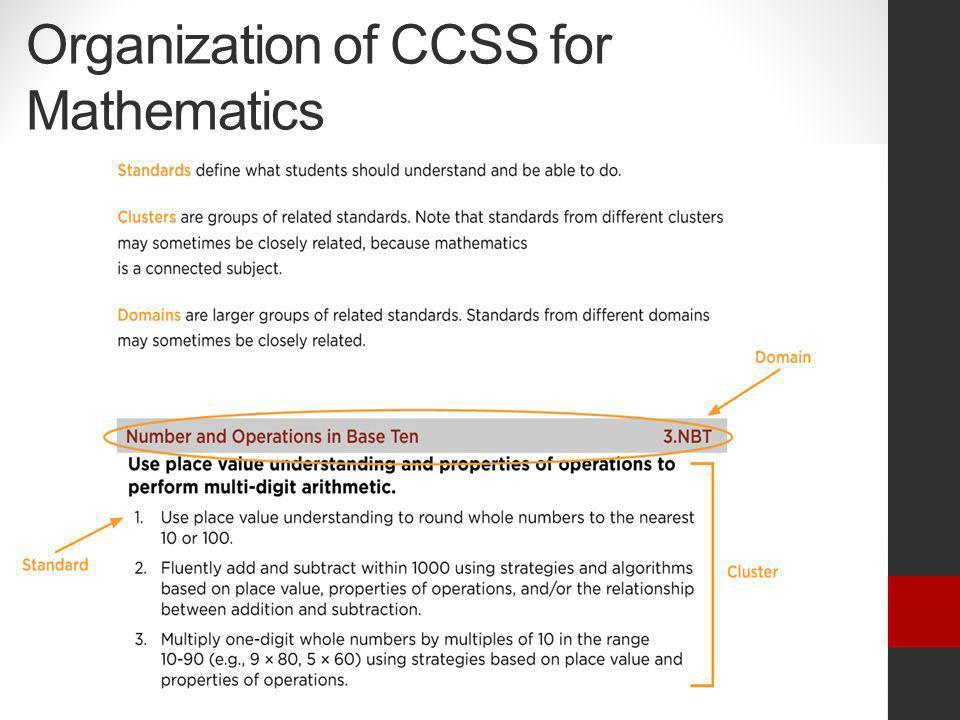 Organization of CCSS for Mathematics