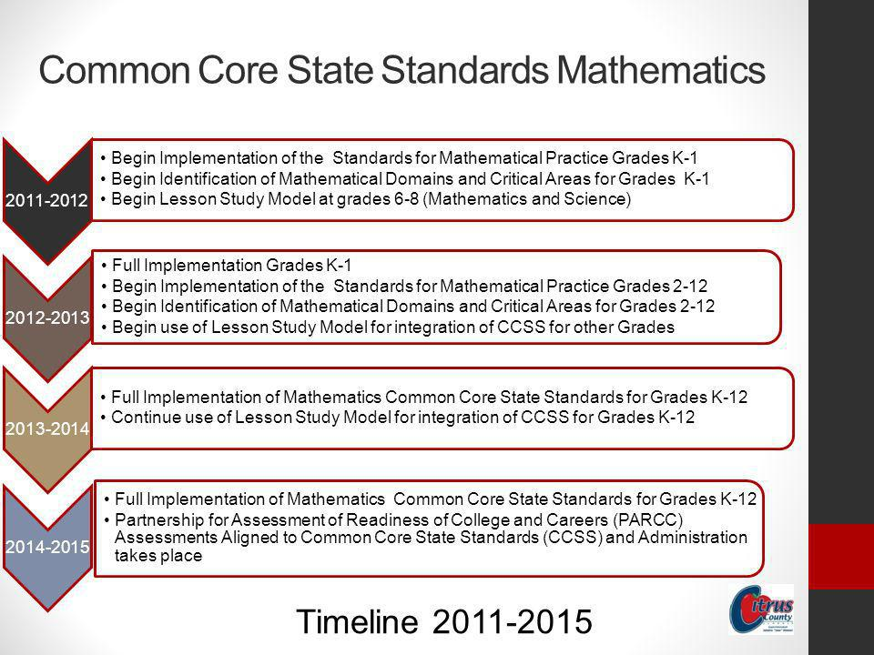Common Core State Standards - ppt download