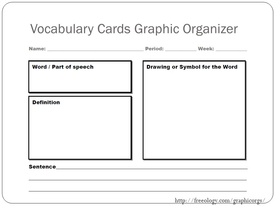Vocabulary Cards Graphic Organizer