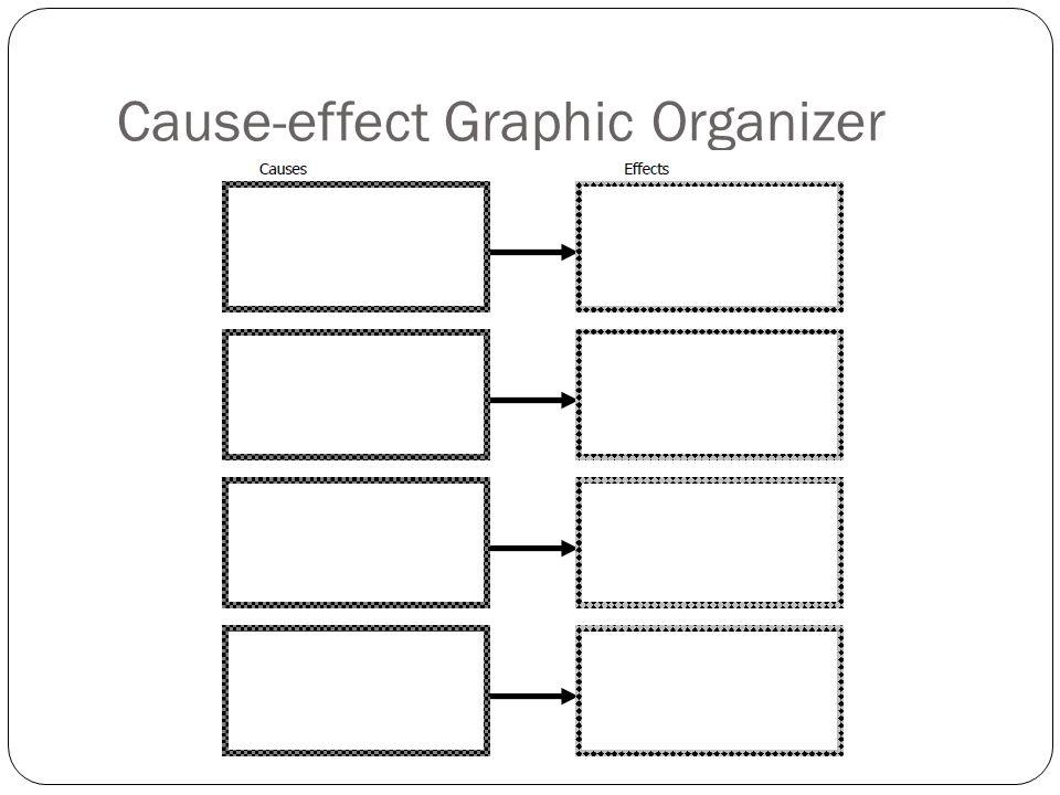 Cause-effect Graphic Organizer