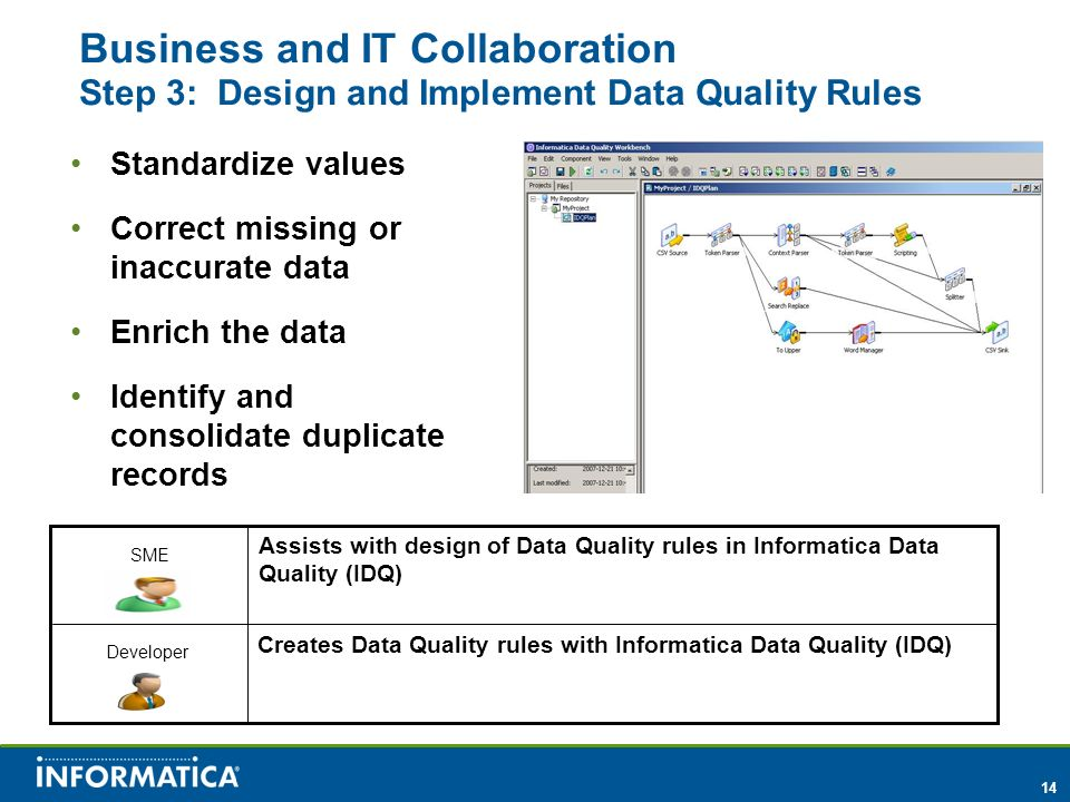 Business and IT Collaboration Step 3: Design and Implement Data Quality Rules