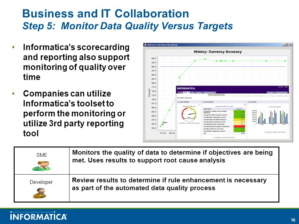 Business and IT Collaboration Step 5: Monitor Data Quality Versus Targets