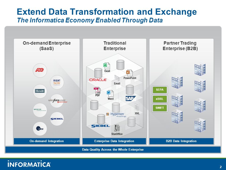 Extend Data Transformation and Exchange The Informatica Economy Enabled Through Data