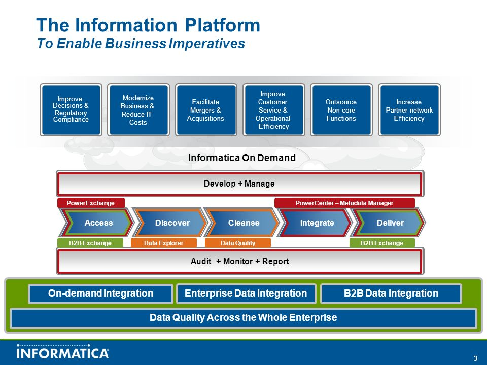 The Information Platform To Enable Business Imperatives
