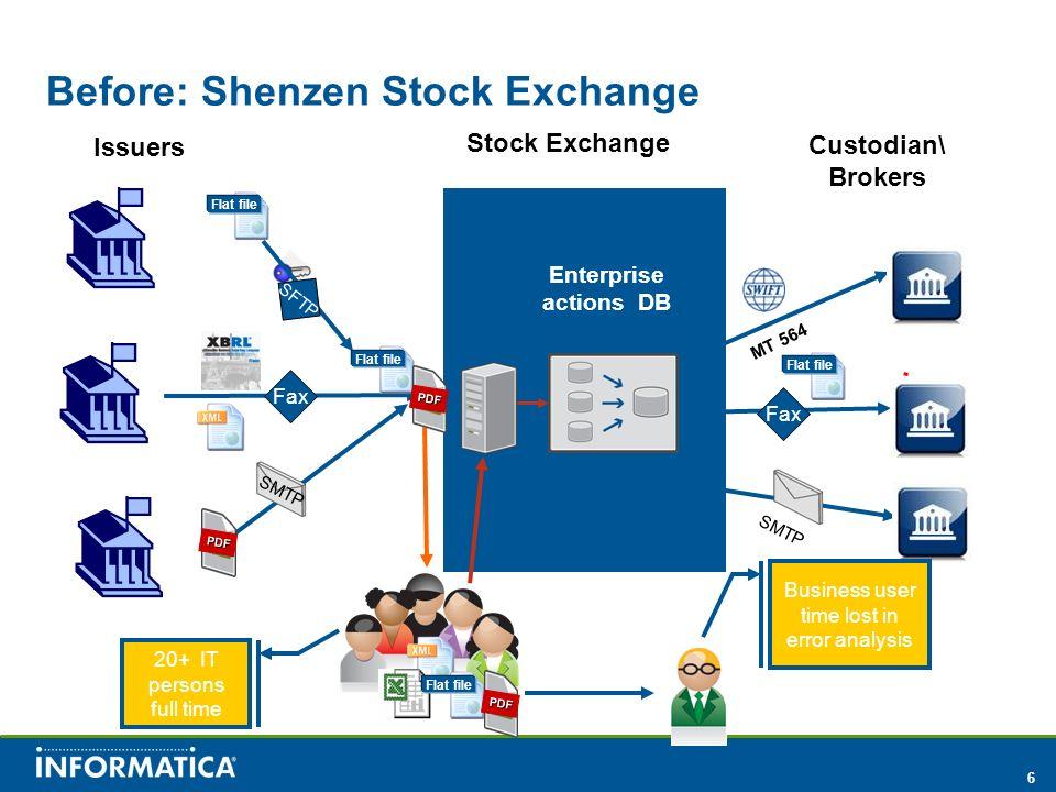 Before: Shenzen Stock Exchange
