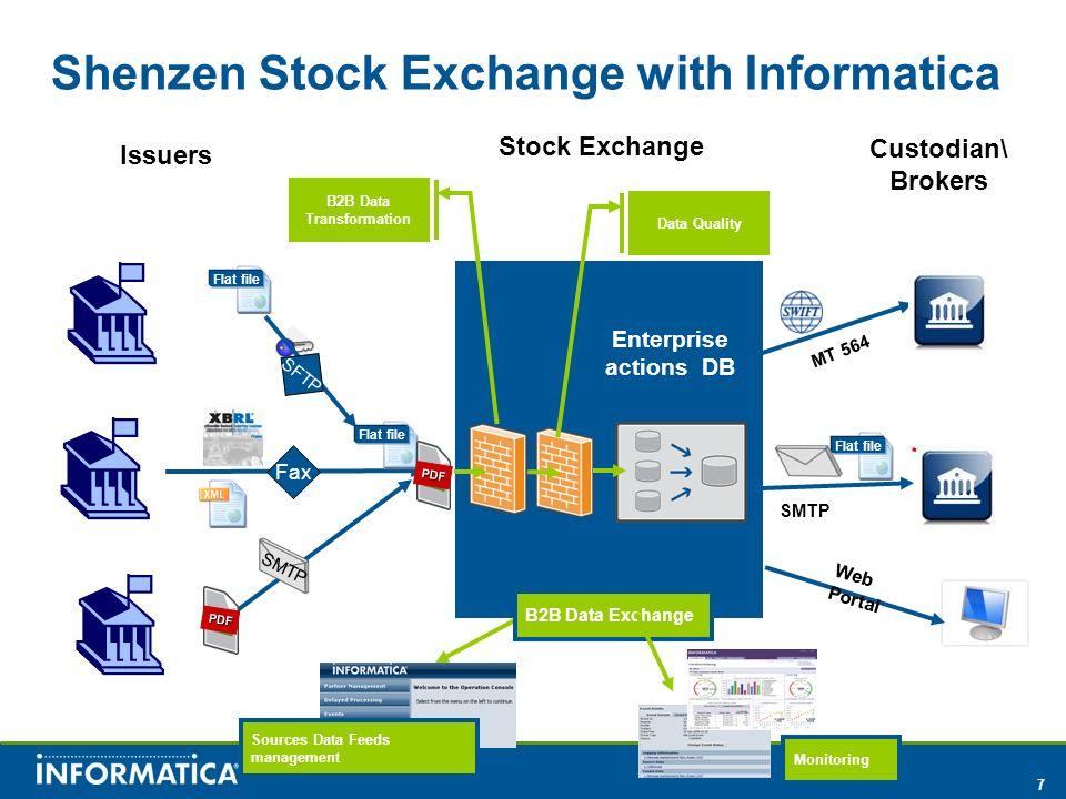 Shenzen Stock Exchange with Informatica