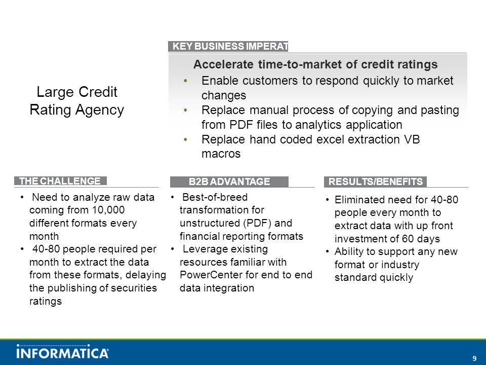 Large Credit Rating Agency Accelerate time-to-market of credit ratings