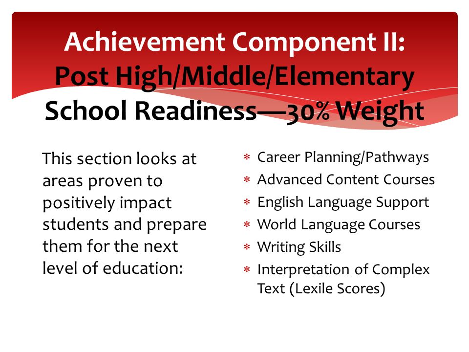 Achievement Component II: Post High/Middle/Elementary School Readiness—30% Weight