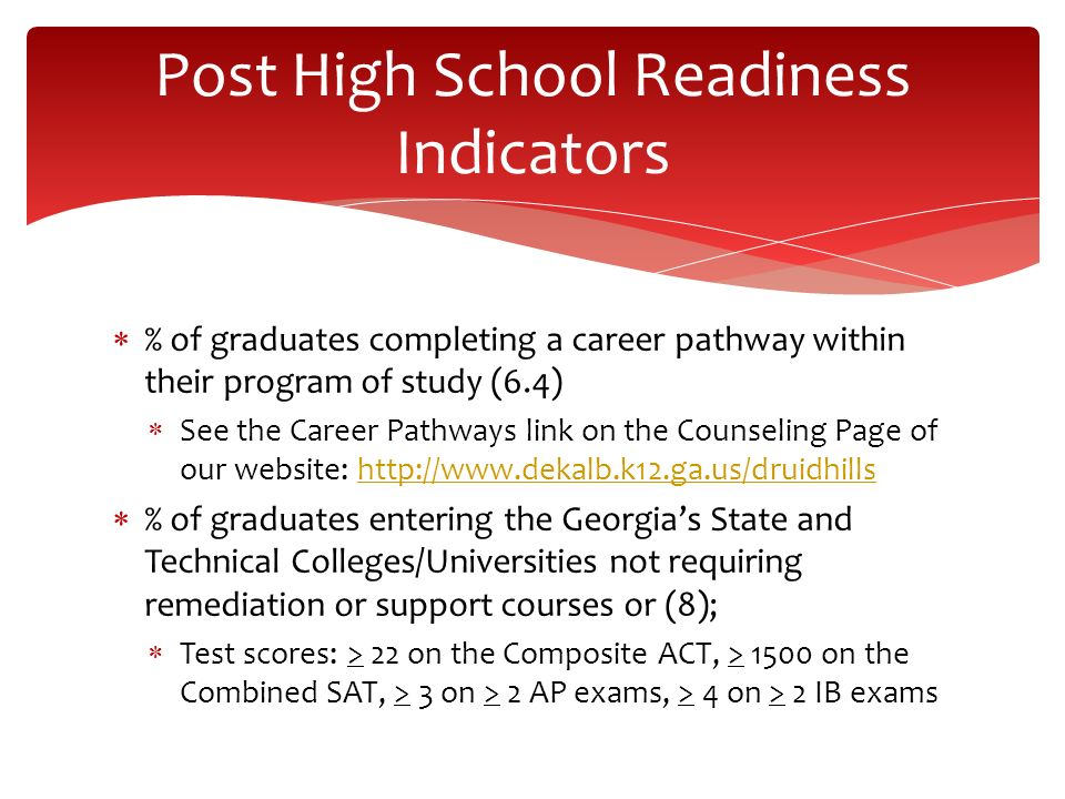 Post High School Readiness Indicators