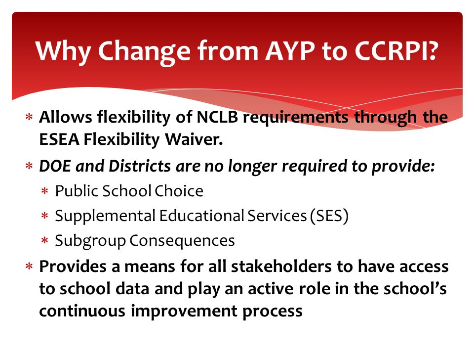 Why Change from AYP to CCRPI