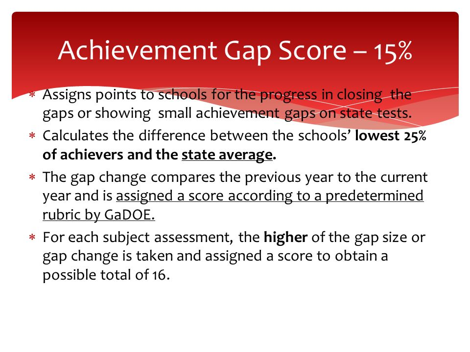 Achievement Gap Score – 15%