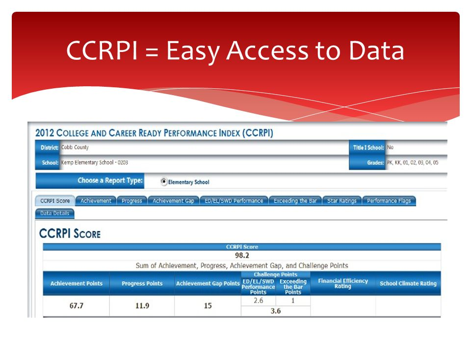 CCRPI = Easy Access to Data