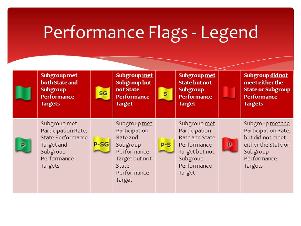 Performance Flags - Legend