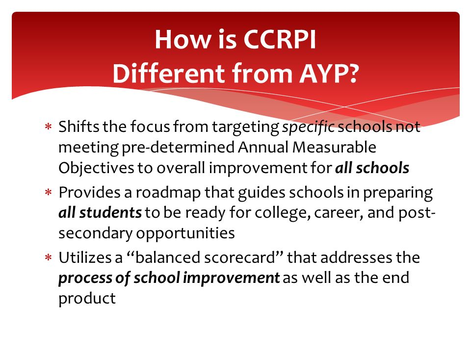 How is CCRPI Different from AYP