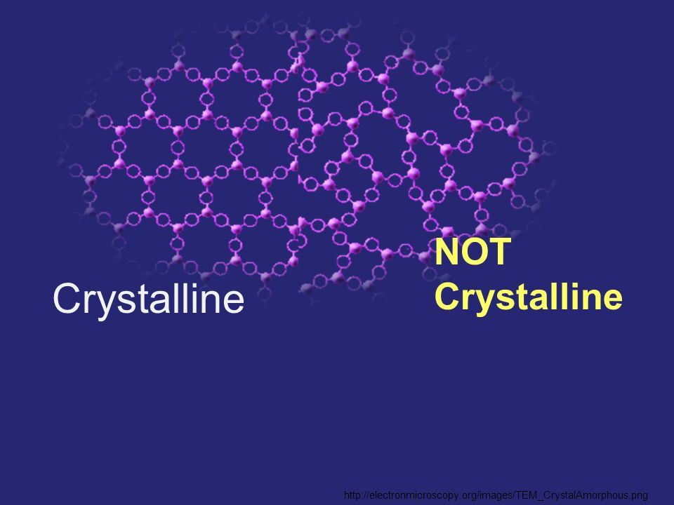 Crystalline NOT Crystalline