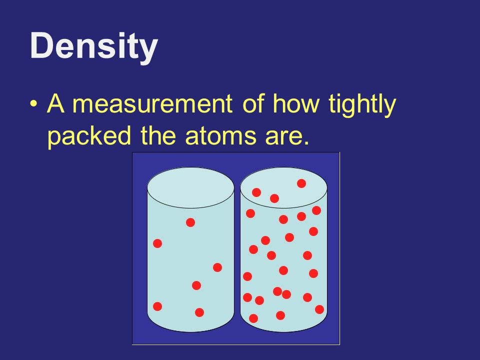 Density A measurement of how tightly packed the atoms are.
