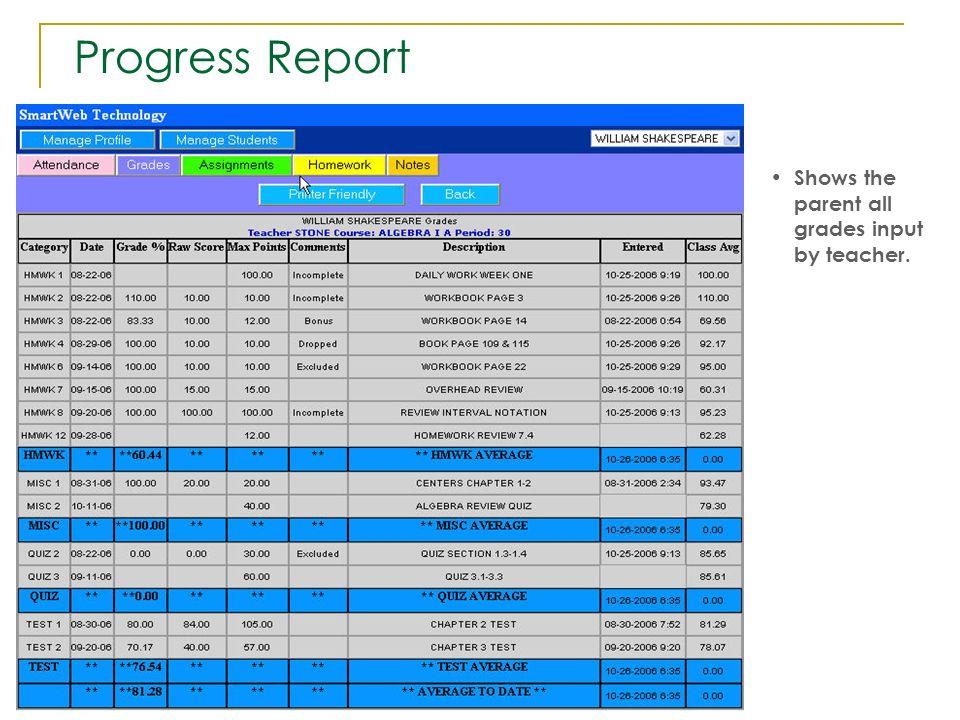 Progress Report Shows the parent all grades input by teacher.