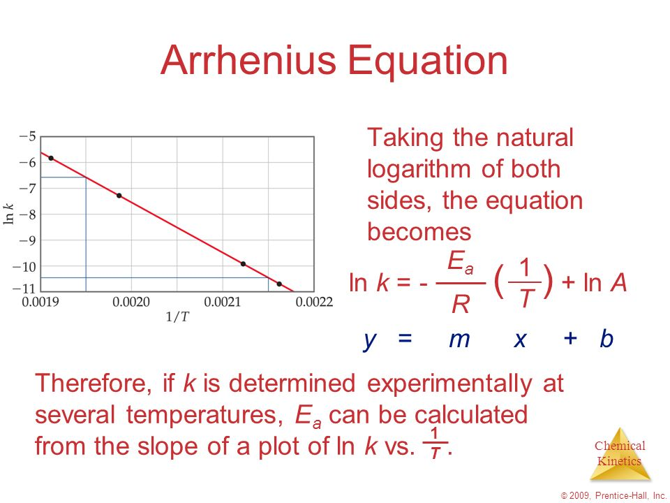 Arrhenius Equation Taking the natural logarithm of both sides, the equation becomes. ln k = - ( ) + ln A.