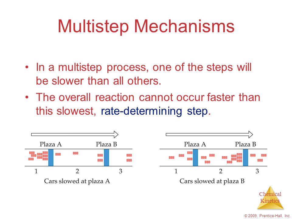 Multistep Mechanisms In a multistep process, one of the steps will be slower than all others.
